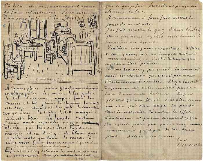las cartas de Vincent Van Gogh a su hermano Theo