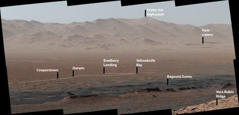 Curiosity en marte. rover-fotos-panoramicas.