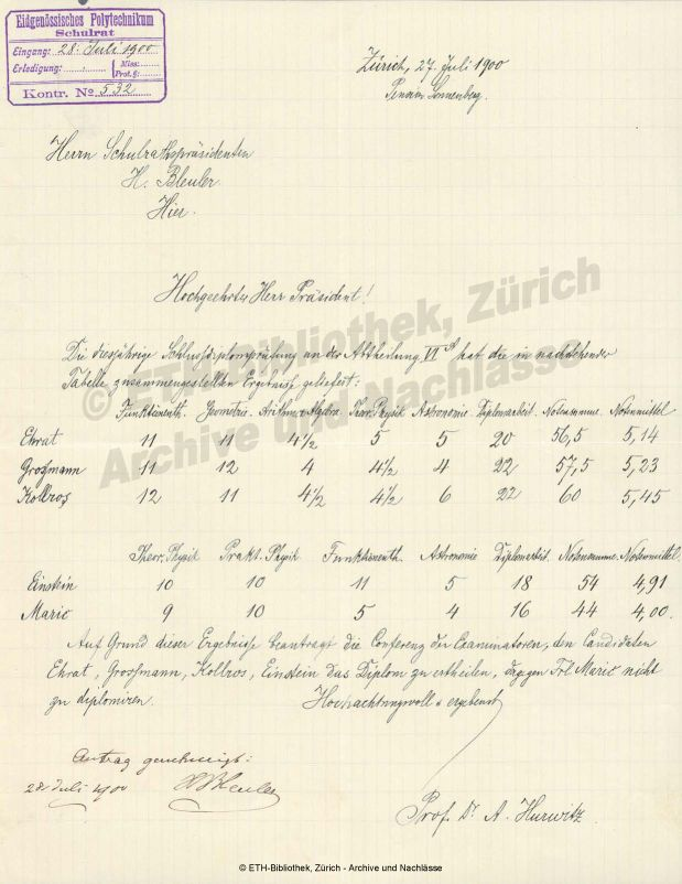 notas de los examenes de Albert Einstein
